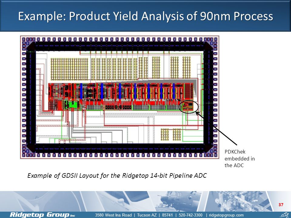 Example: Product Yield Analysis of 90nm Process