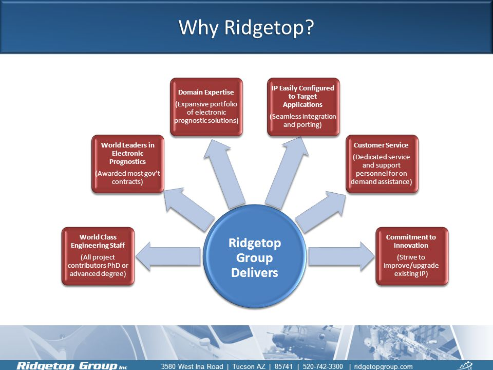 Why Ridgetop Ridgetop Group Delivers