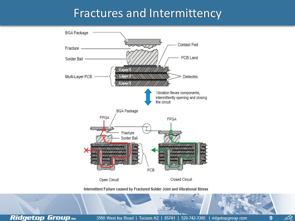 Fractures and Intermittency