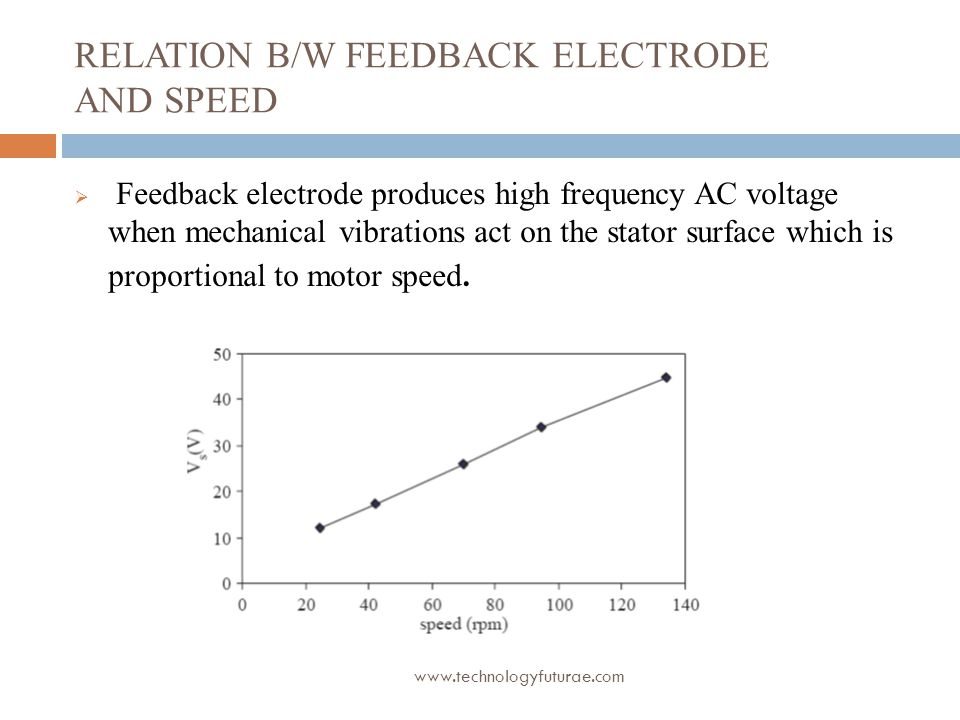 Relation b/w feedback electrode and speed