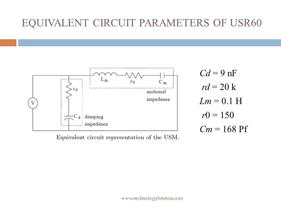 EQUIVALENT CIRCUIT PARAMETERS OF USR60
