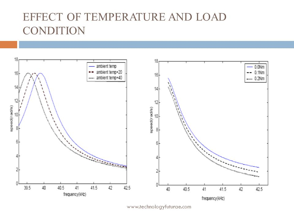 EFFECT OF TEMPERATURE AND LOAD CONDITION