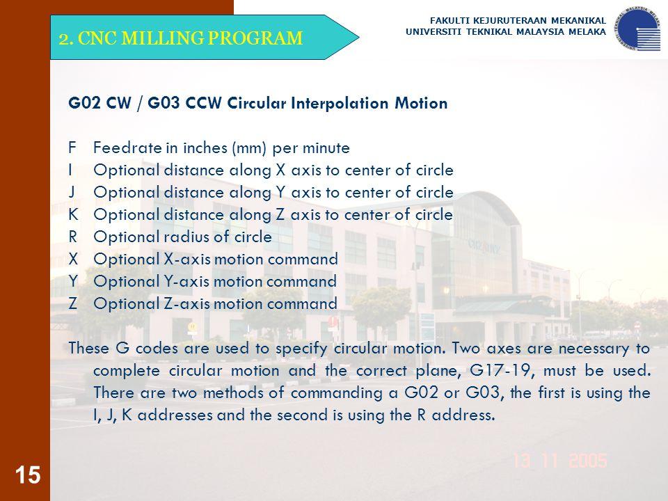 G02 CW / G03 CCW Circular Interpolation Motion