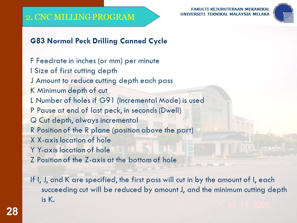 G83 Normal Peck Drilling Canned Cycle