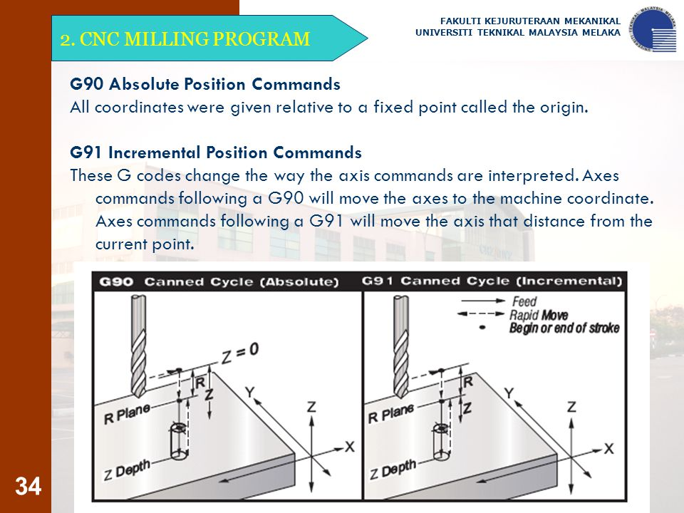 G90 Absolute Position Commands
