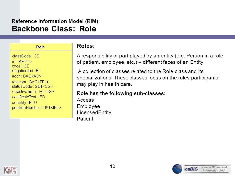 Reference Information Model (RIM): Backbone Class: Role