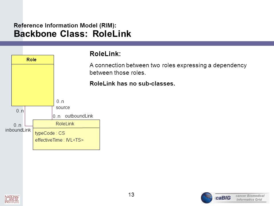 Reference Information Model (RIM): Backbone Class: RoleLink