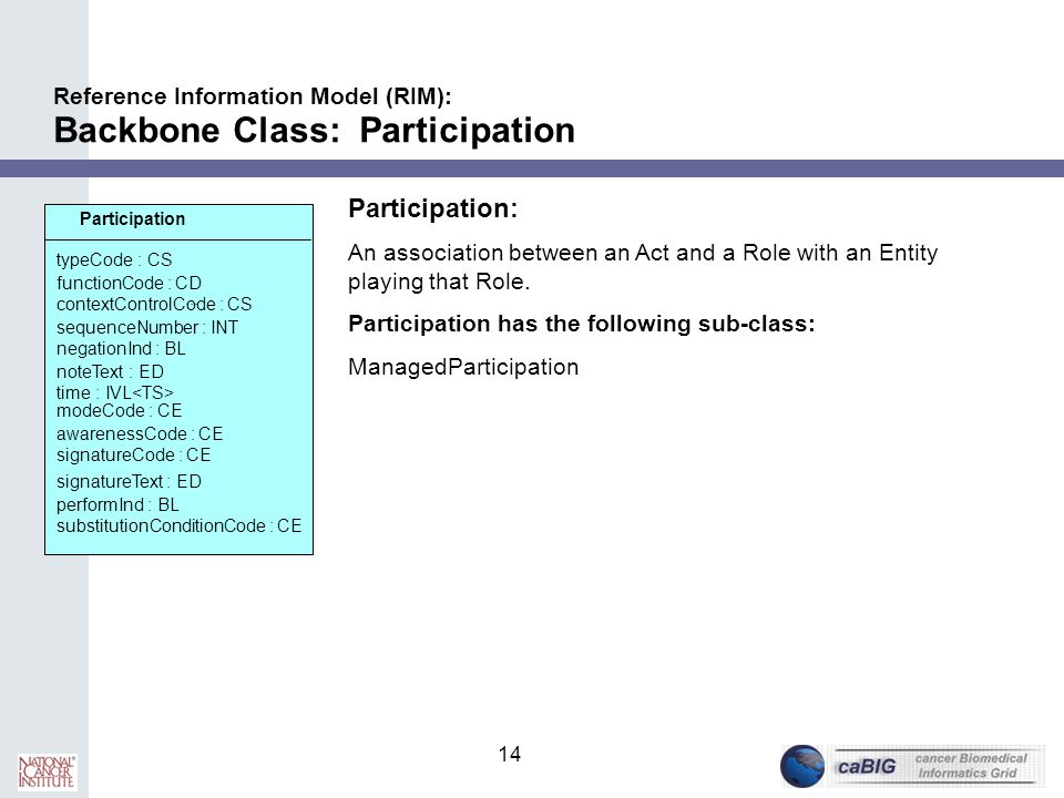 Reference Information Model (RIM): Backbone Class: Participation