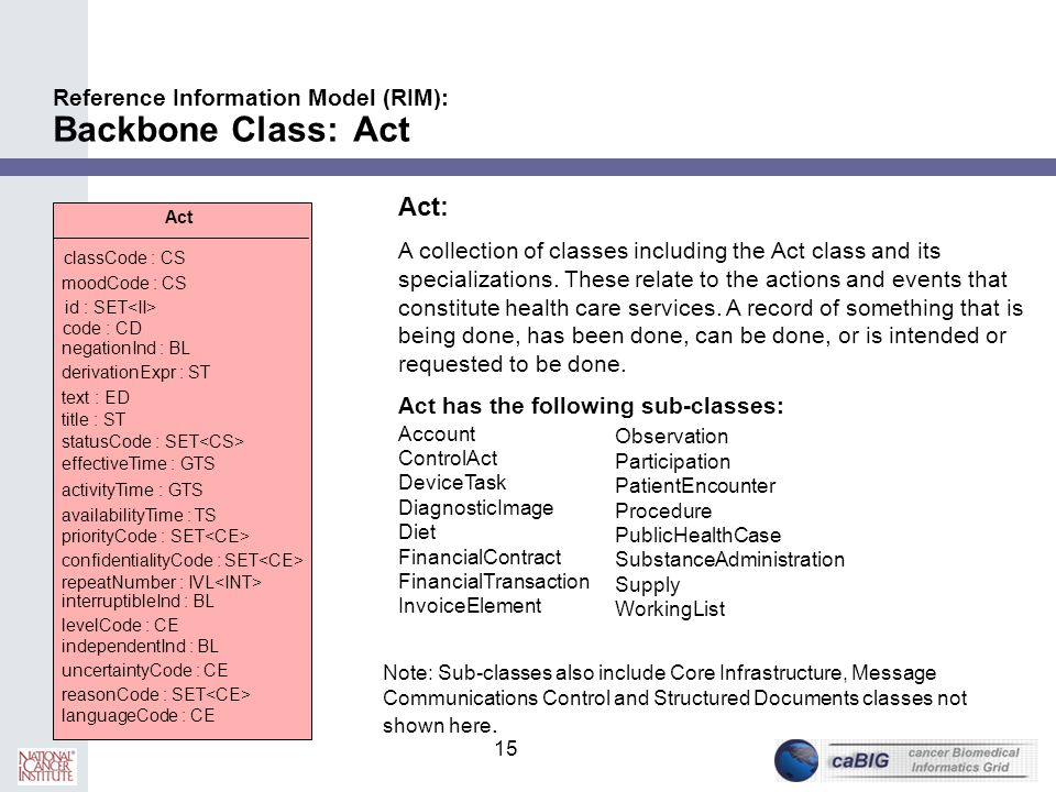 Reference Information Model (RIM): Backbone Class: Act