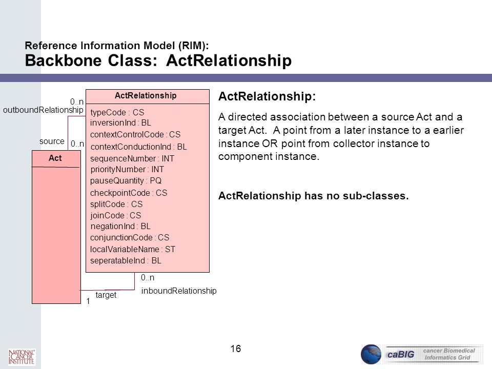 Reference Information Model (RIM): Backbone Class: ActRelationship