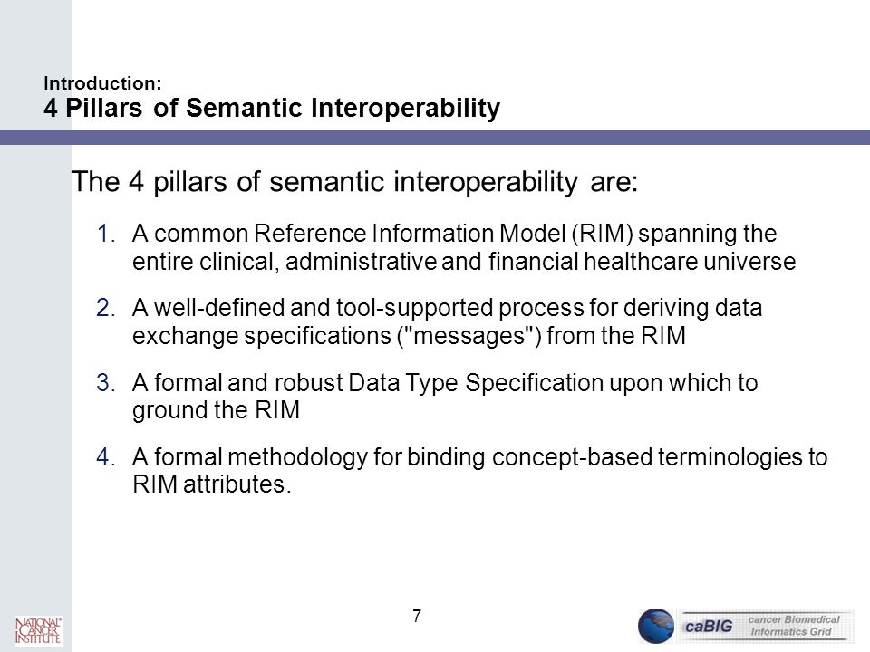 Introduction: 4 Pillars of Semantic Interoperability