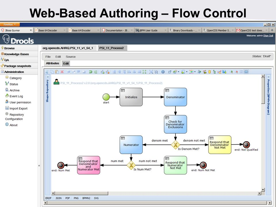 Web-Based Authoring – Flow Control