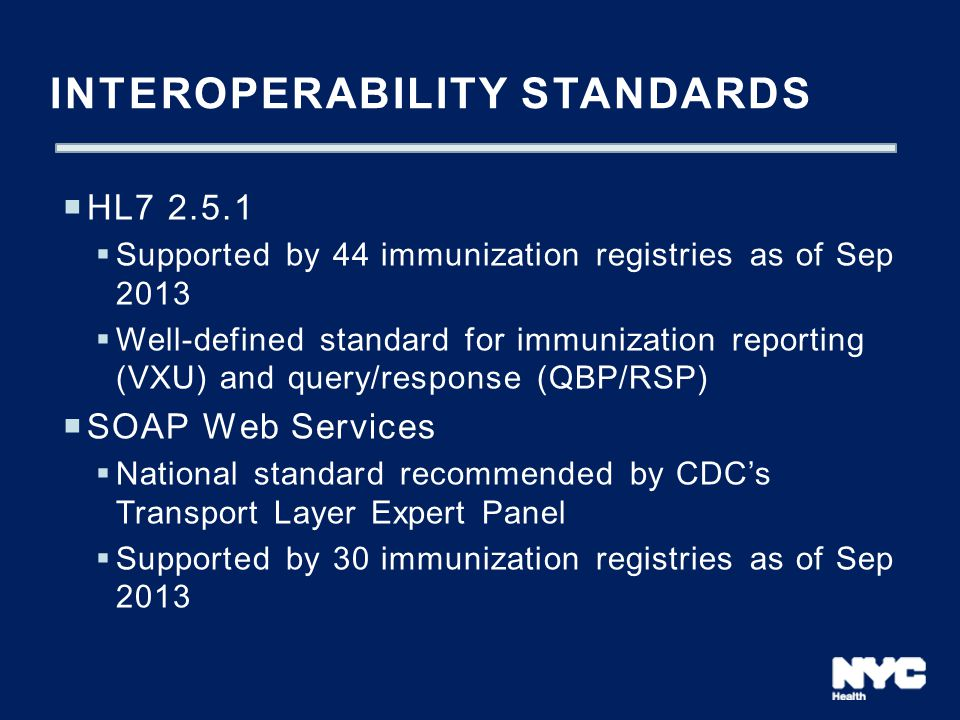 Interoperability Standards