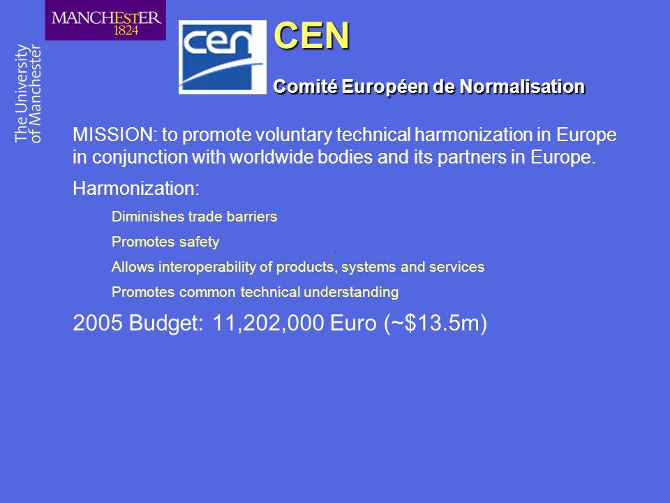 CEN Comité Européen de Normalisation