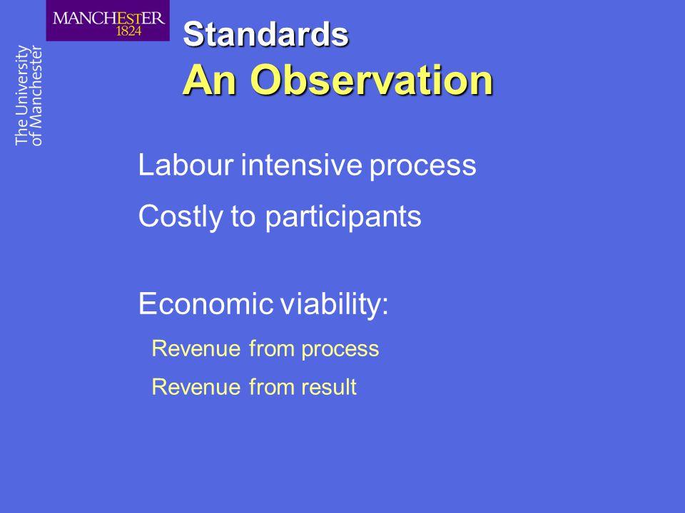 Standards An Observation