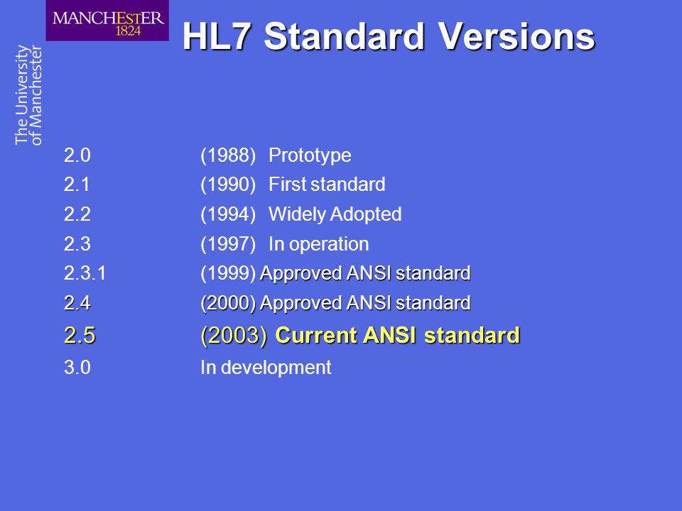 HL7 Standard Versions 2.5 (2003) Current ANSI standard