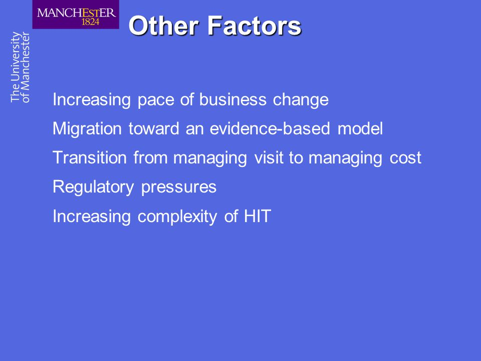 Other Factors Increasing pace of business change