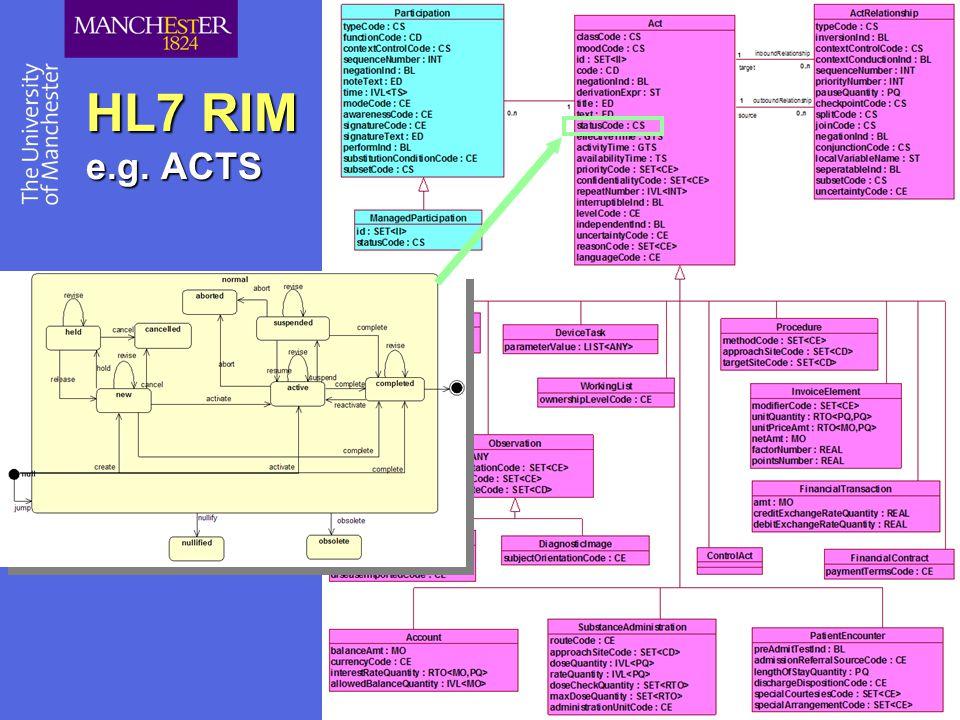 HL7 RIM e.g. ACTS