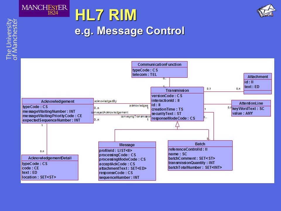 HL7 RIM e.g. Message Control
