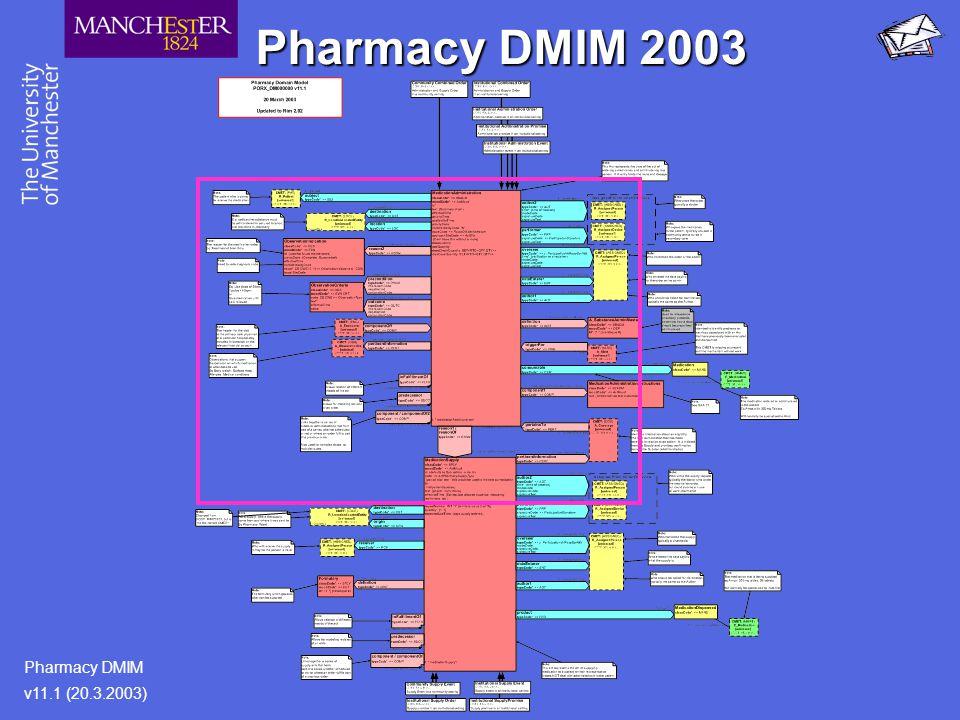 Pharmacy DMIM 2003 Pharmacy DMIM v11.1 (20.3.2003)
