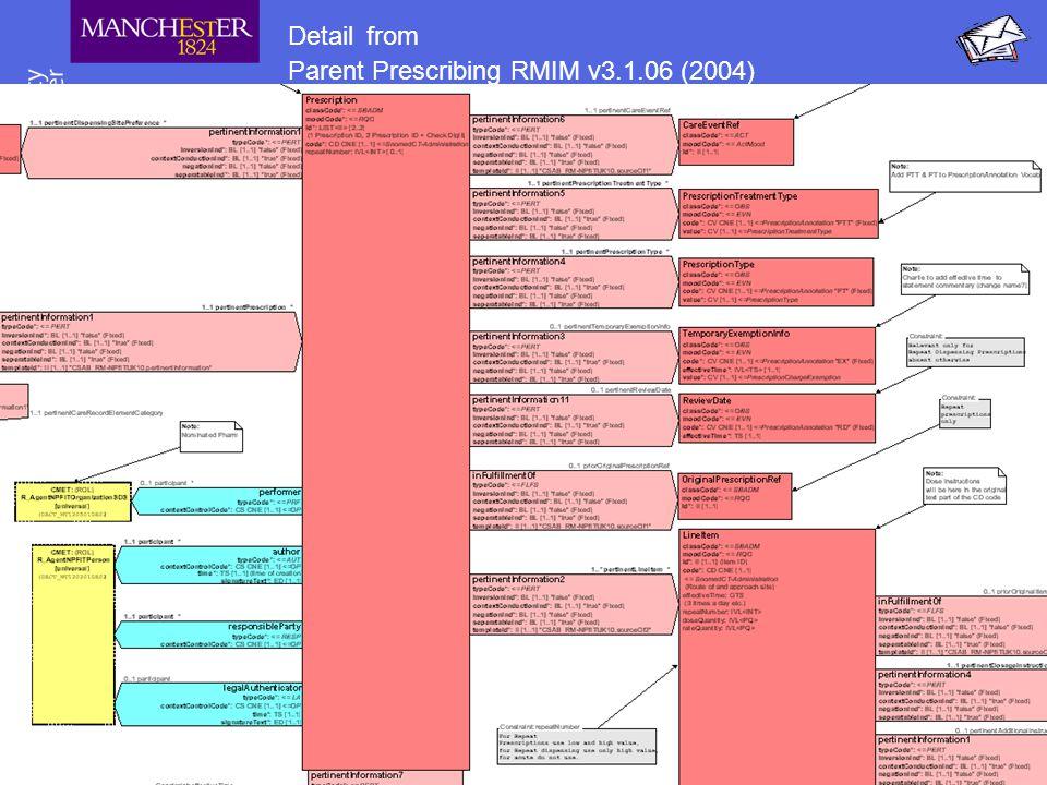 Detail from Parent Prescribing RMIM v3.1.06 (2004)
