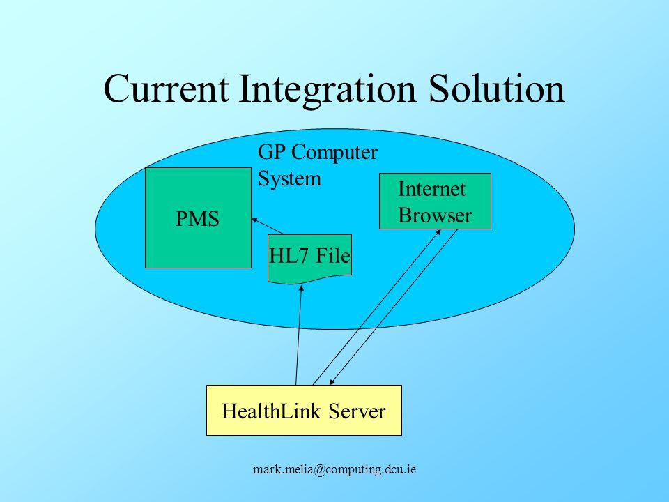 Current Integration Solution