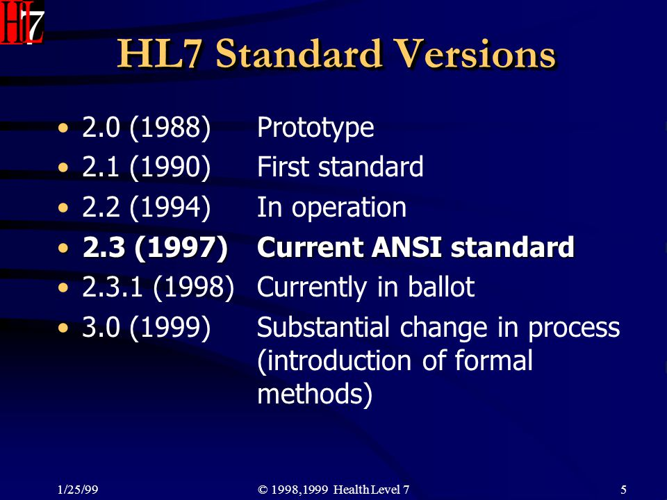 HL7 Standard Versions 2.0 (1988) Prototype 2.1 (1990) First standard