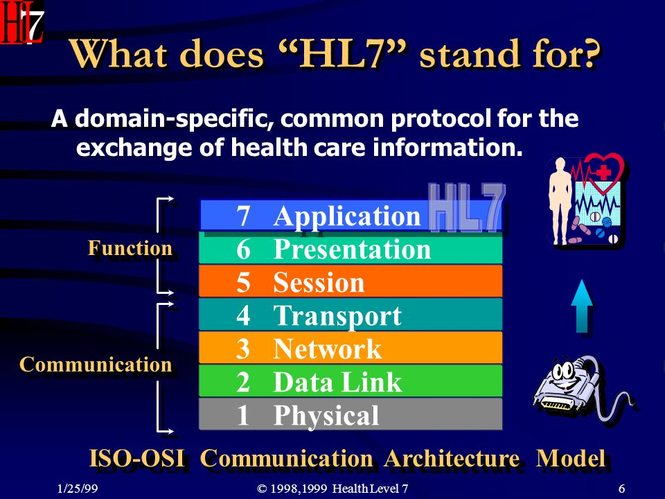 What does HL7 stand for