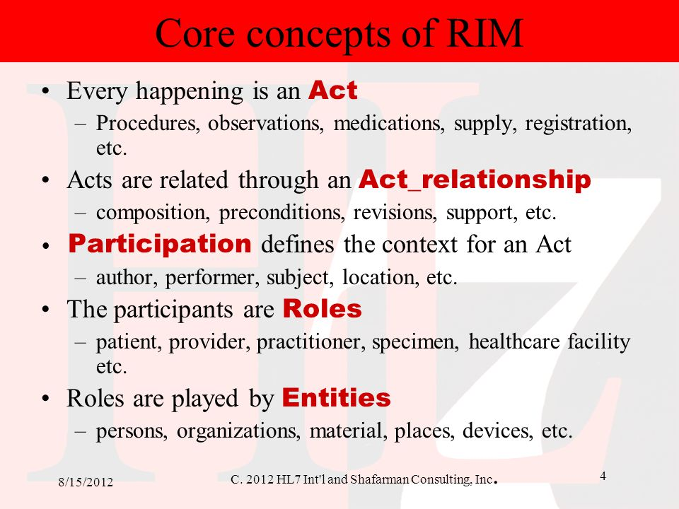 Core concepts of RIM Every happening is an Act