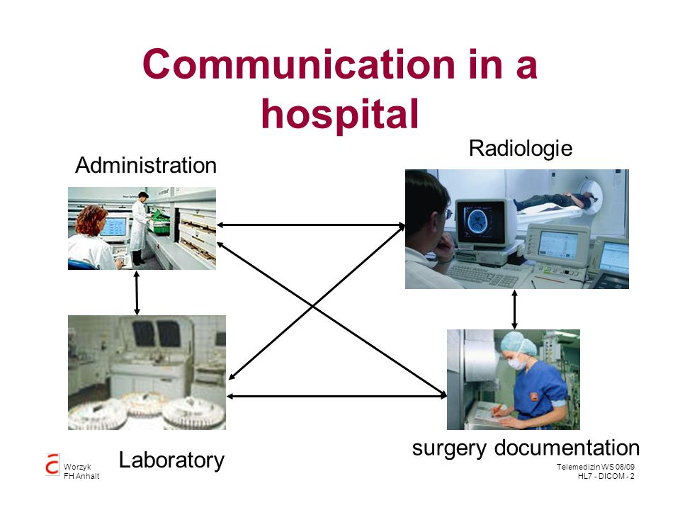 Communication in a hospital