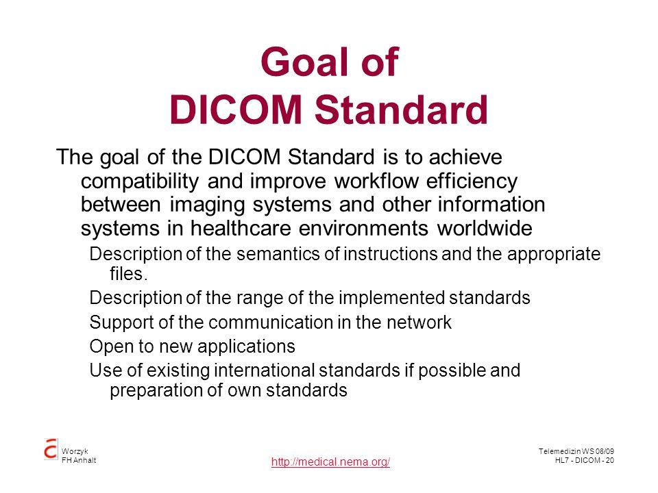 Goal of DICOM Standard