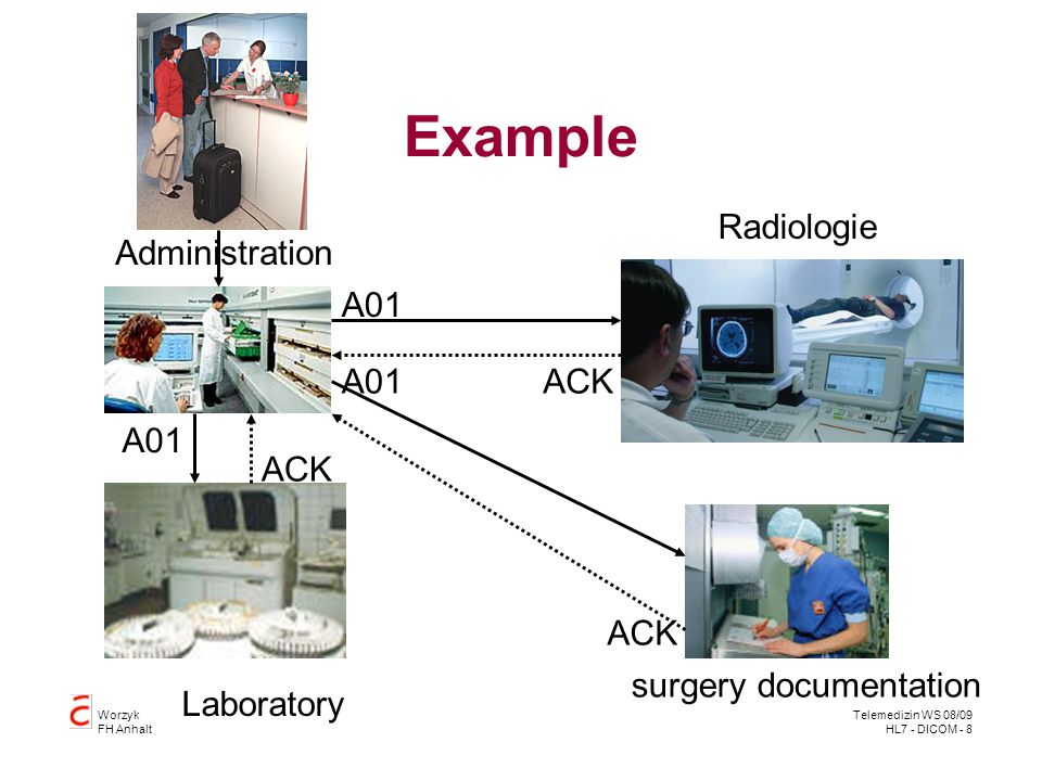Example Radiologie Administration A01 A01 ACK A01 ACK Laboratory