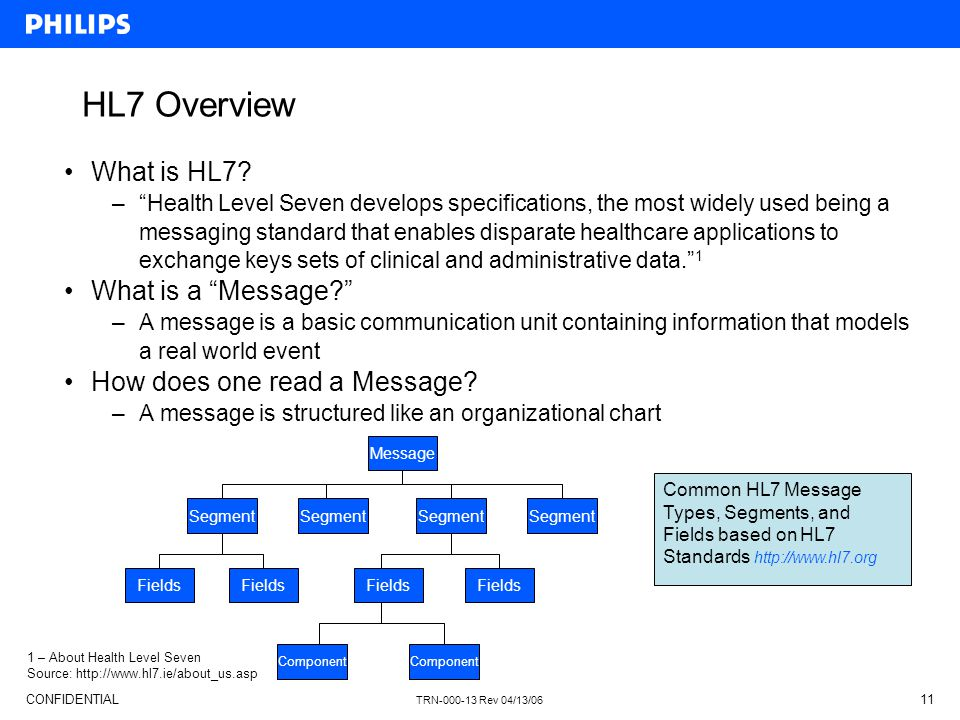 HL7 Overview What is HL7 What is a Message