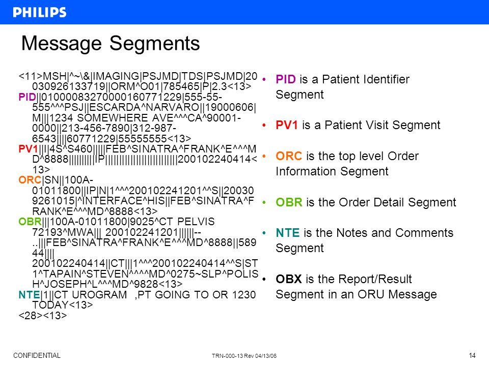 Message Segments PID is a Patient Identifier Segment