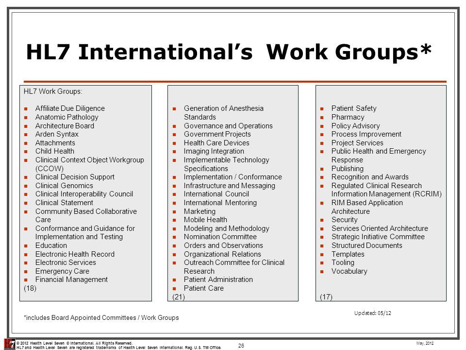 HL7 International's Work Groups*