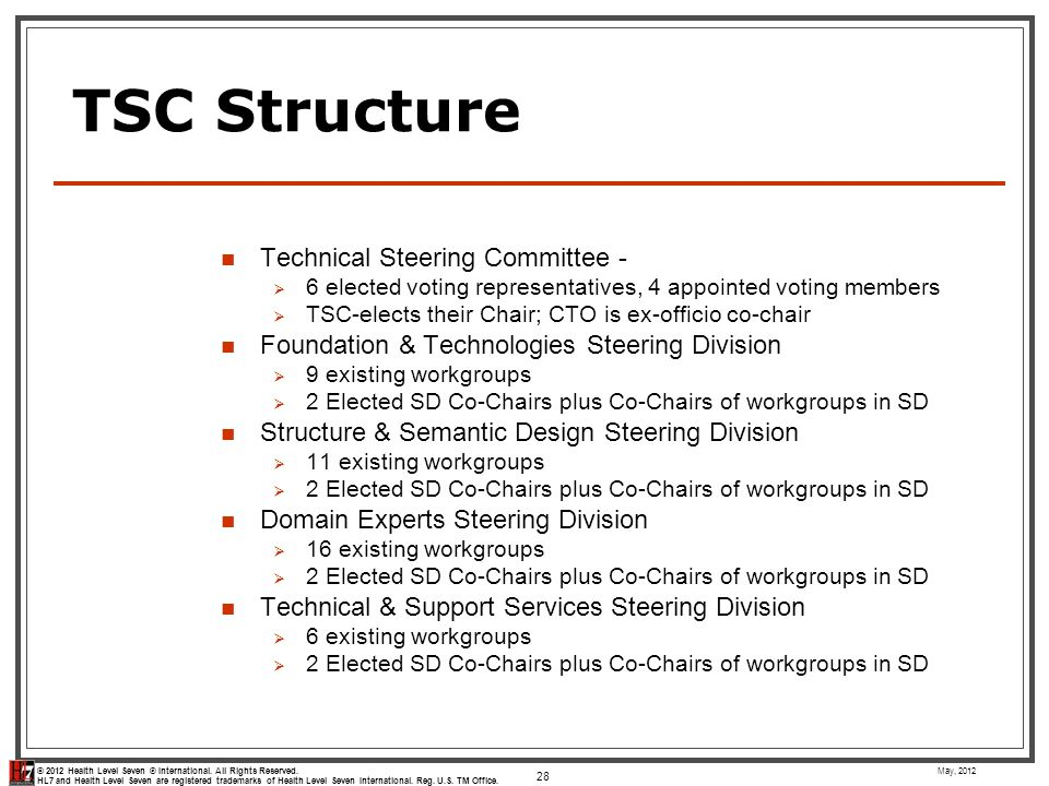 TSC Structure Technical Steering Committee -