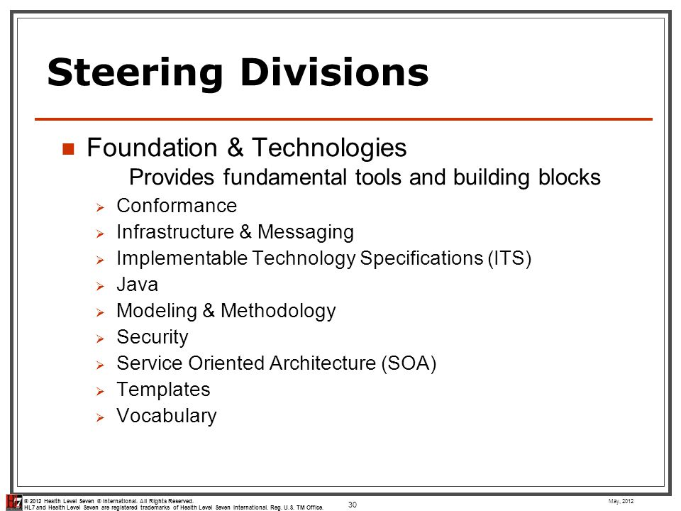 Steering Divisions Foundation & Technologies Provides fundamental tools and building blocks. Conformance.