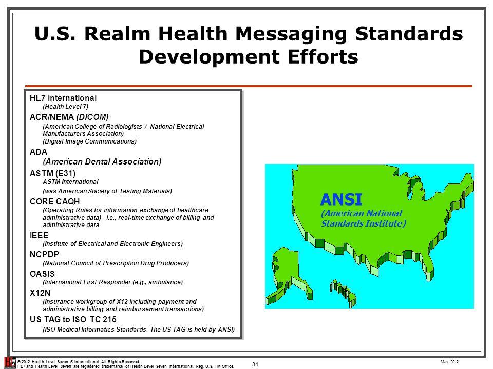 U.S. Realm Health Messaging Standards Development Efforts