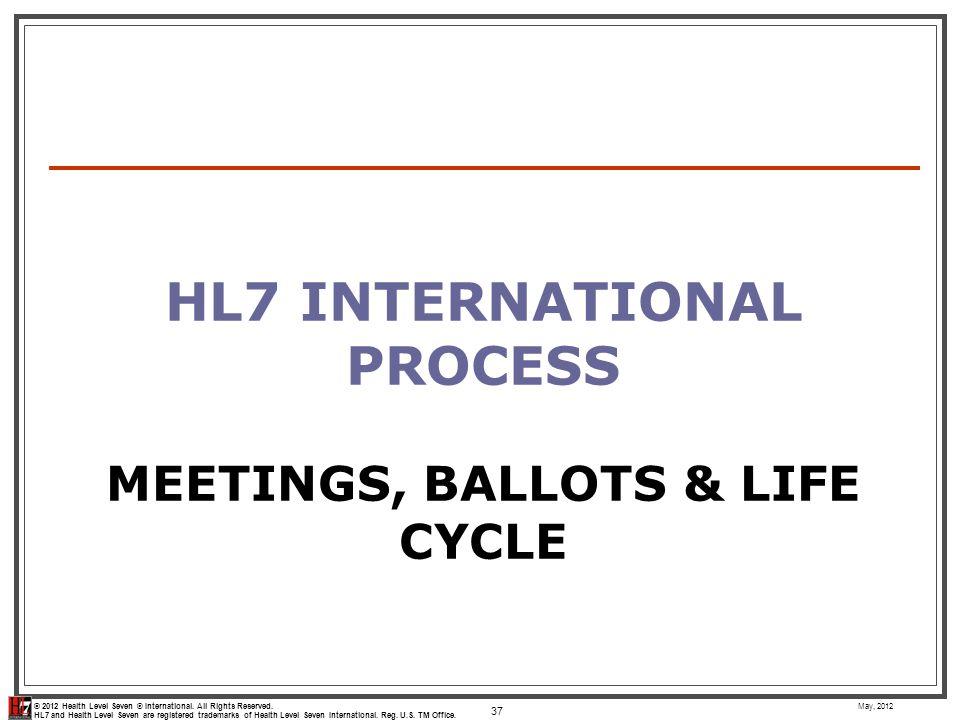 HL7 International Process Meetings, Ballots & Life Cycle