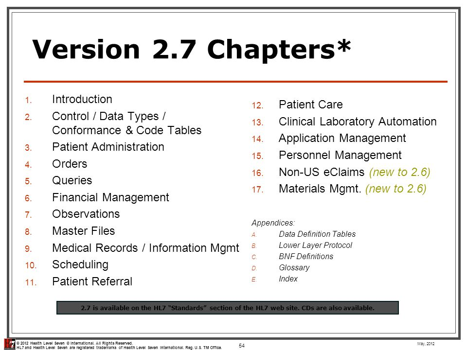 Version 2.7 Chapters* Introduction Patient Care