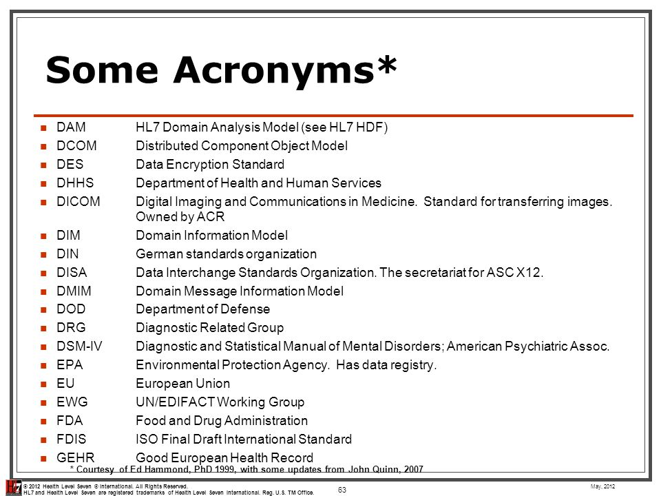 Some Acronyms* DAM HL7 Domain Analysis Model (see HL7 HDF)