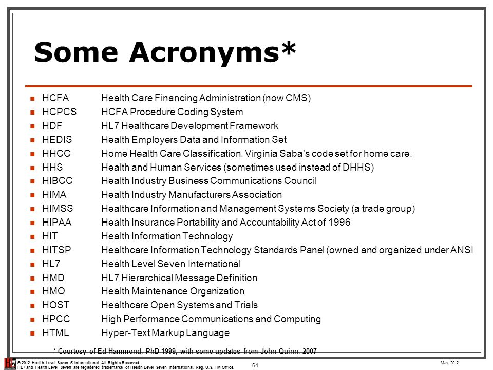 Some Acronyms* HCFA Health Care Financing Administration (now CMS)