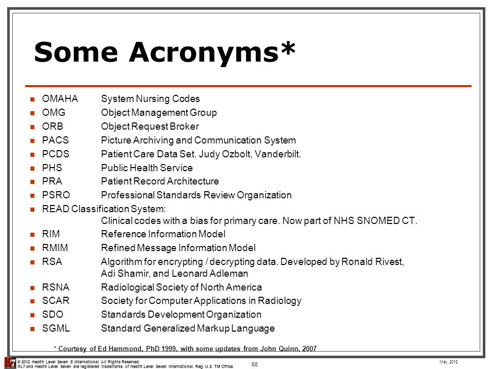 Some Acronyms* OMAHA System Nursing Codes OMG Object Management Group