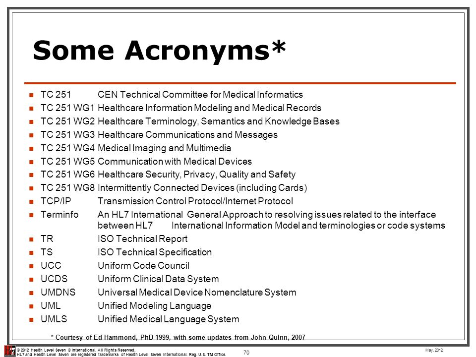 Some Acronyms* TC 251 CEN Technical Committee for Medical Informatics