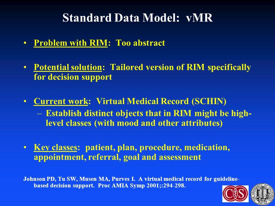 Standard Data Model: vMR