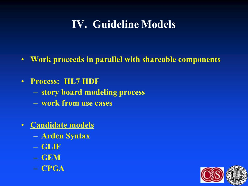 IV. Guideline Models Work proceeds in parallel with shareable components. Process: HL7 HDF. story board modeling process.