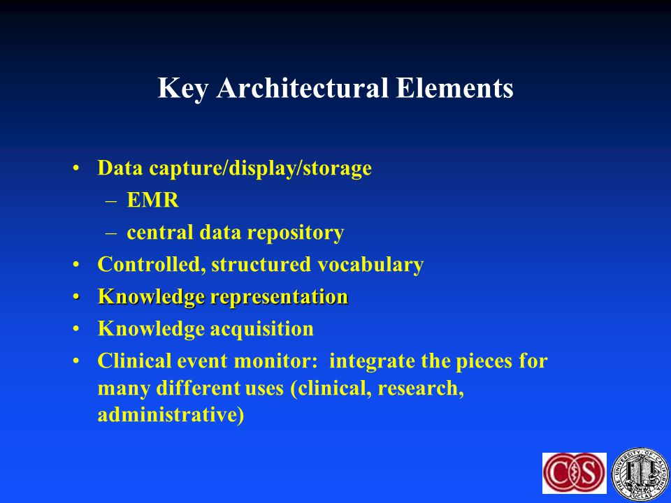 Key Architectural Elements