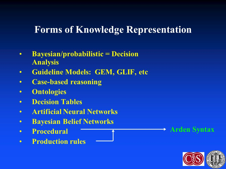 Forms of Knowledge Representation