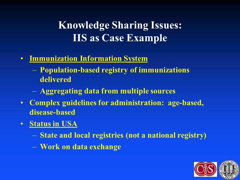 Knowledge Sharing Issues: IIS as Case Example