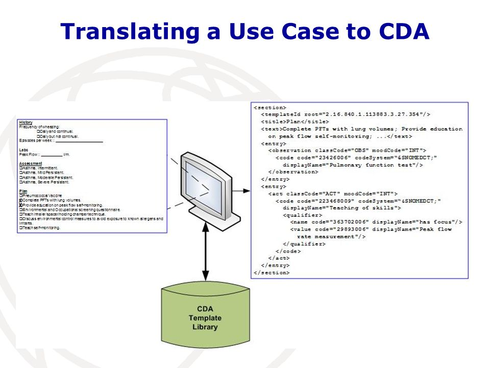 Translating a Use Case to CDA